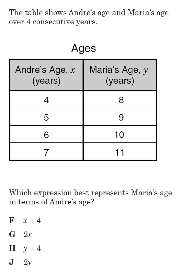mathinthemedian Math TEKS 6th – Rate of Change Worksheet