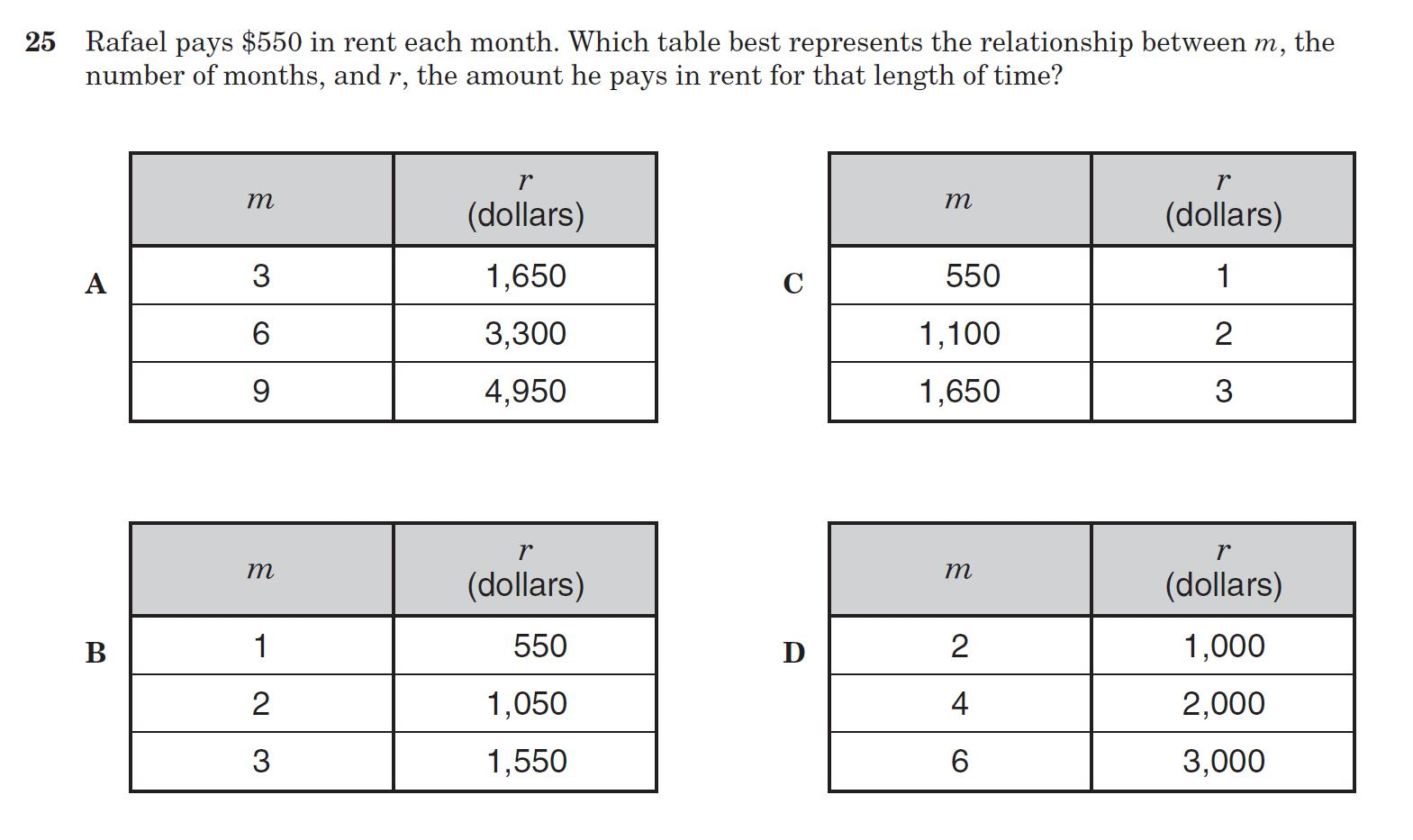 Rate of change worksheet