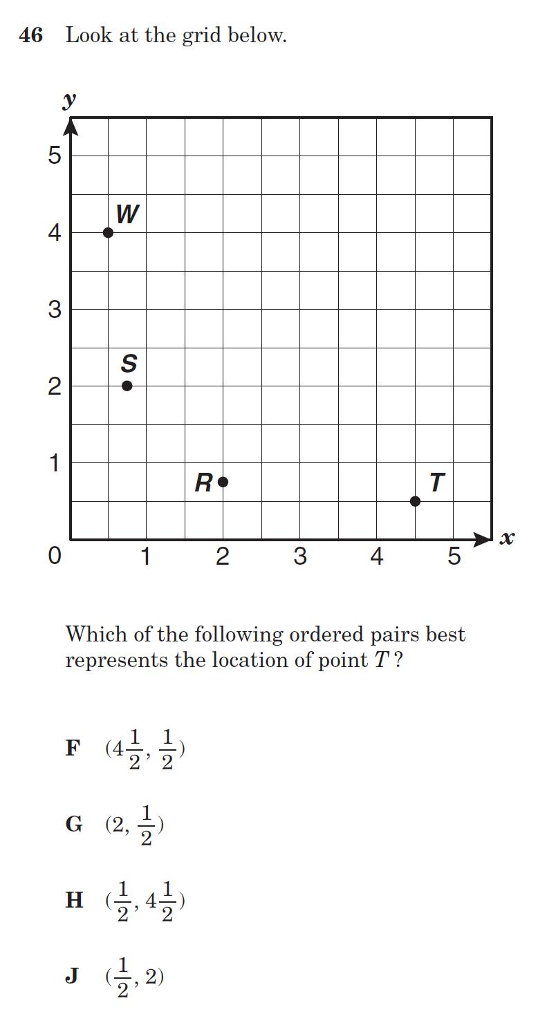 worksheet Coordinate Grid With Numbers coordinate grid with numbers shapes worksheets decimal place value mathinthemedian 6th 2009 taks review sheets 6th2009num46 gri