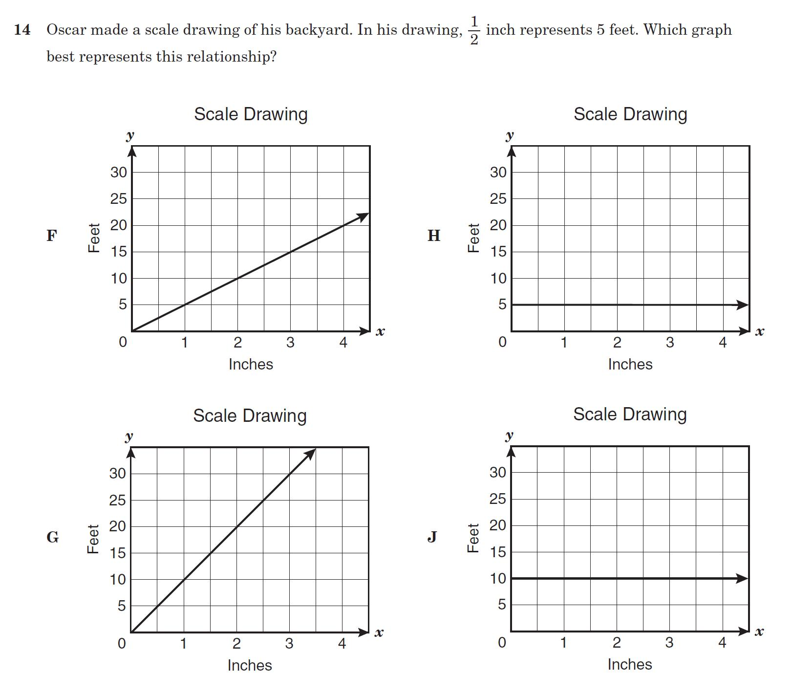 Worksheets Proportional Relationship Worksheet mathinthemedian 7th 2009 taks review sheets problem 14