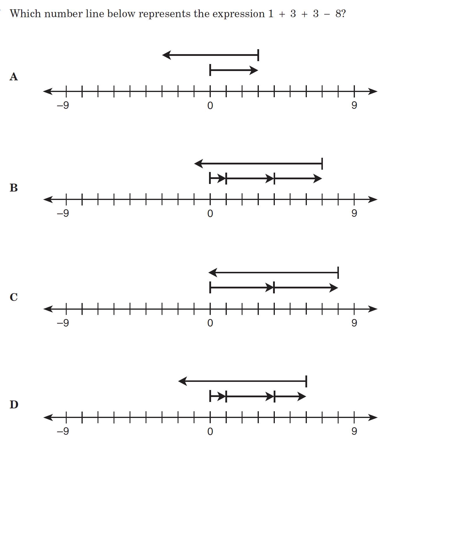 Add Subtract Integers Using Number Line Worksheets integers – Subtracting on a Number Line Worksheets