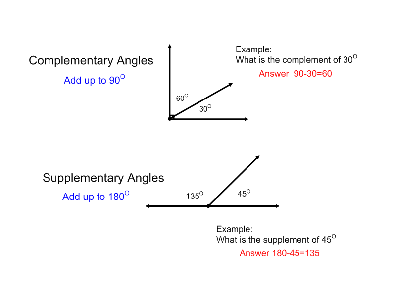 mathinthemedian FrontPage – Complementary and Supplementary Angles Worksheets